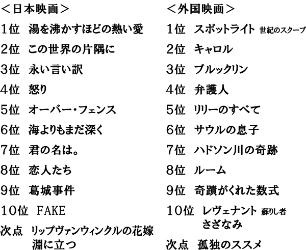 2016 best10